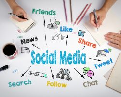 Why does my business need social media?